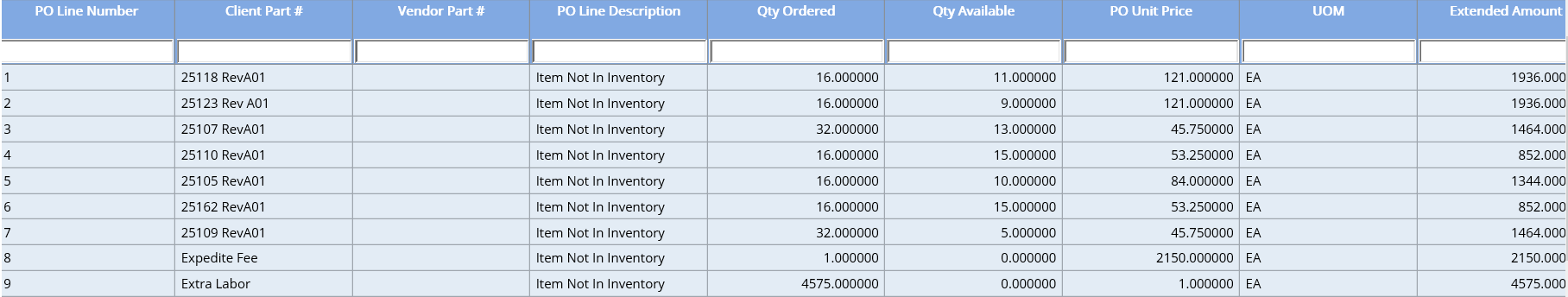 PURCHASE ORDER DETAILS